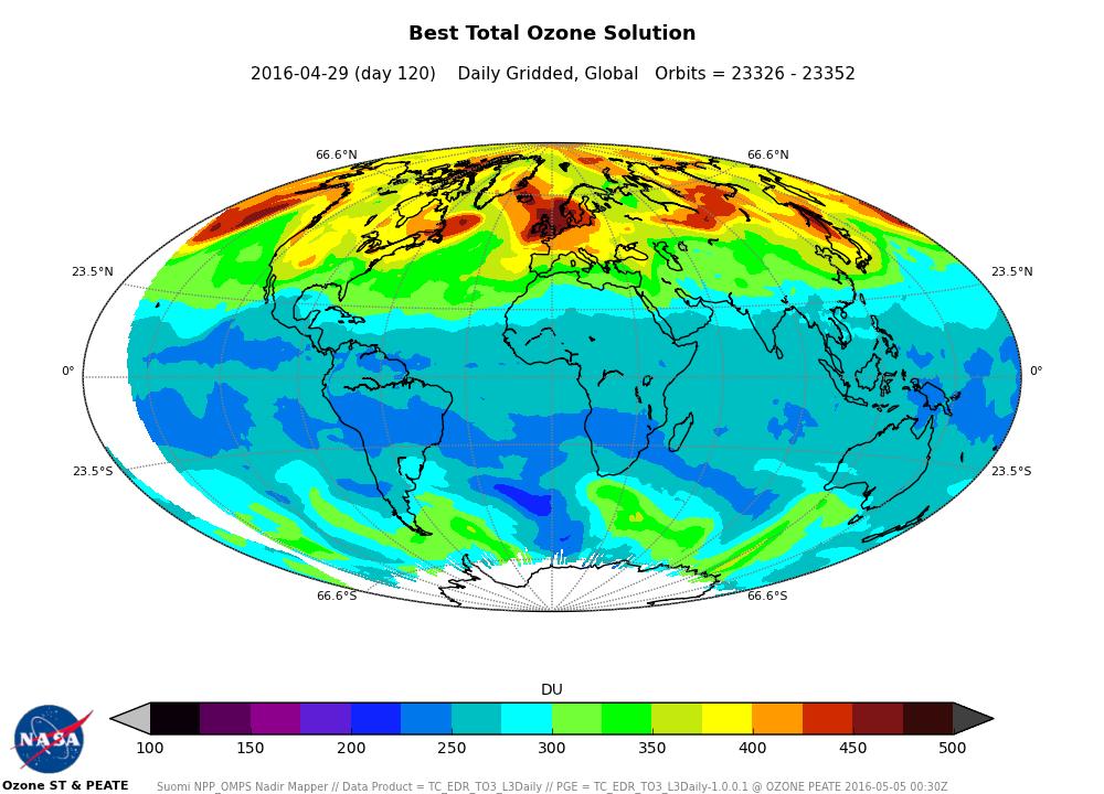 Total Ozone